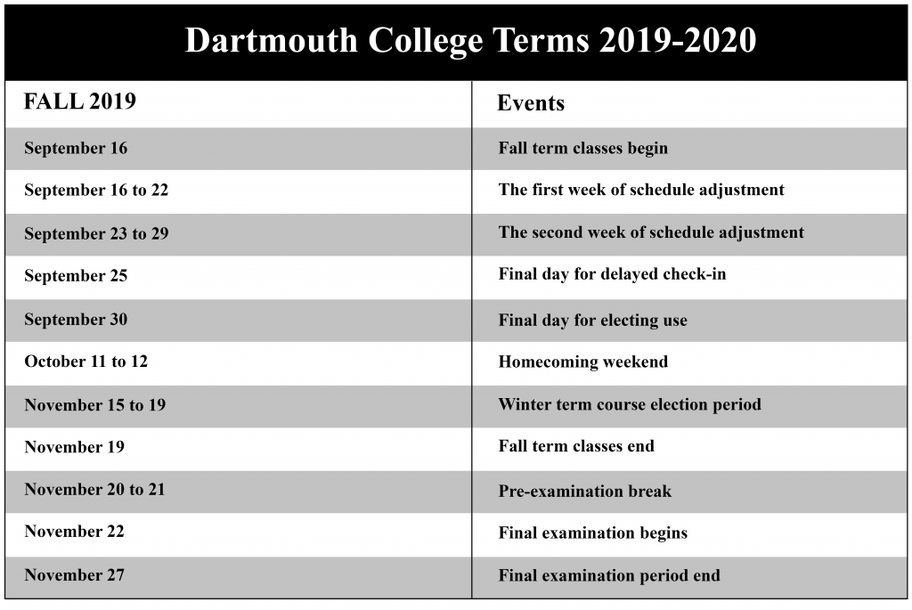 Dartmouth College Terms